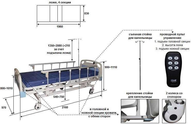 Кровать медицинская с