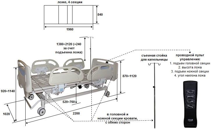 Кровать функциональная с